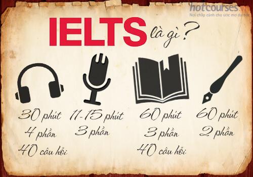 ielts-la-gi-vi-sao-nen-hoc-ielts-1