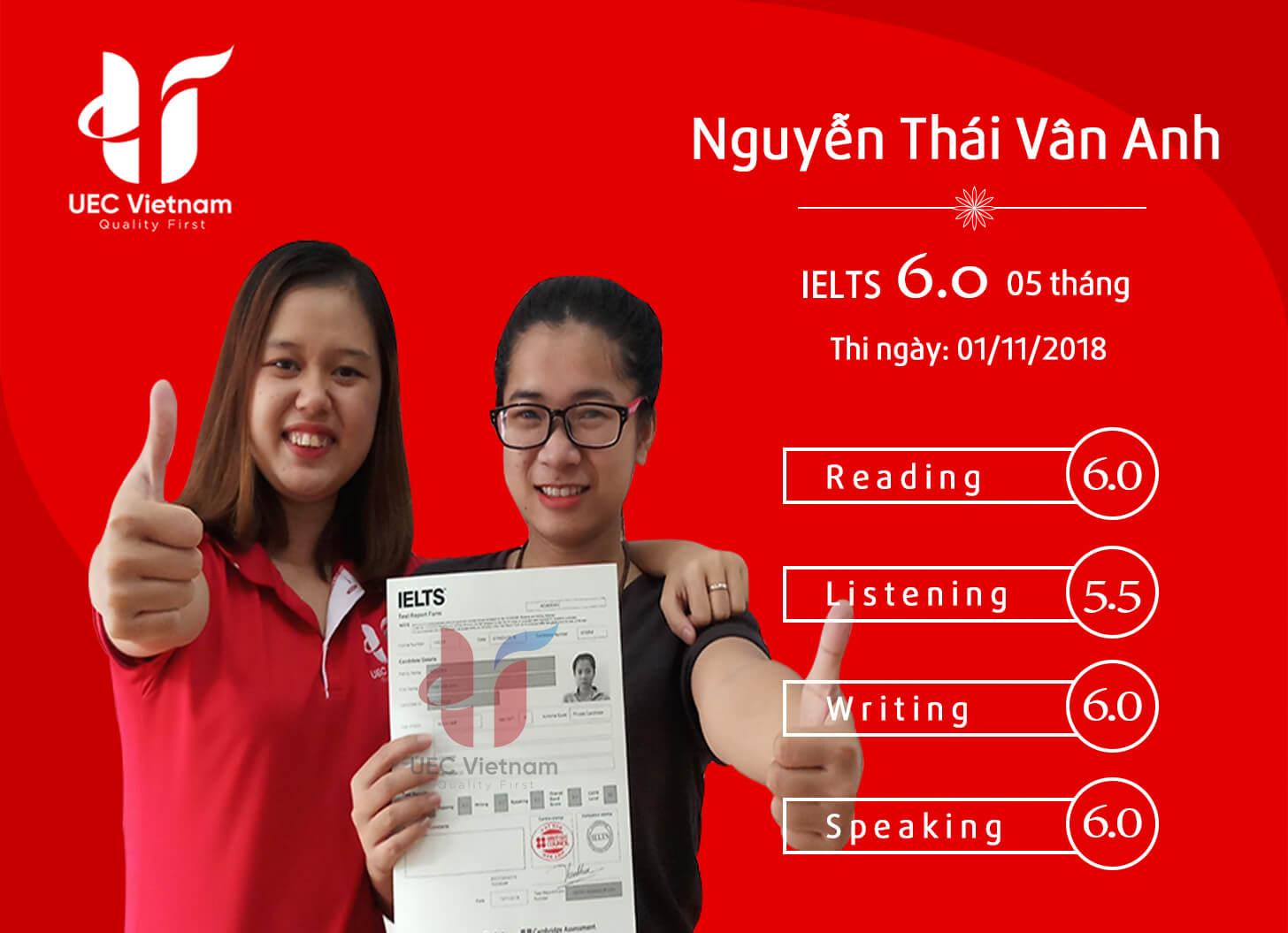 NGUYEN THAI VAN ANH - Hình Ảnh Hoạt Động