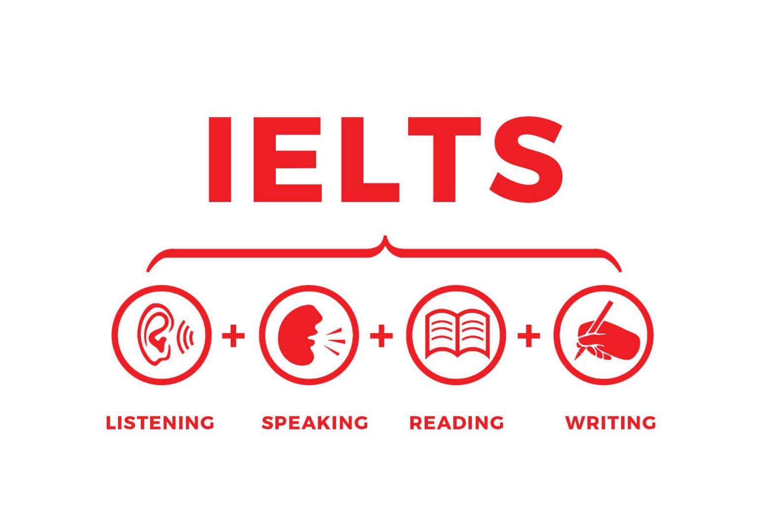 ielts dam bao - Tiếng Anh Giao Tiếp - Học IELTS - Luyện thi IELTS ở tại Đà Nẵng - Anh Ngữ UEC