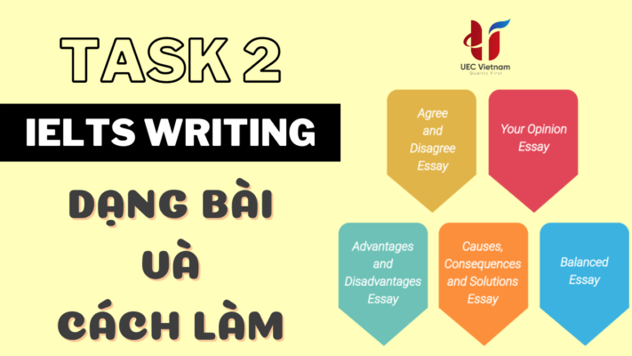 cac-dang-bai-ielts-writing-task-2