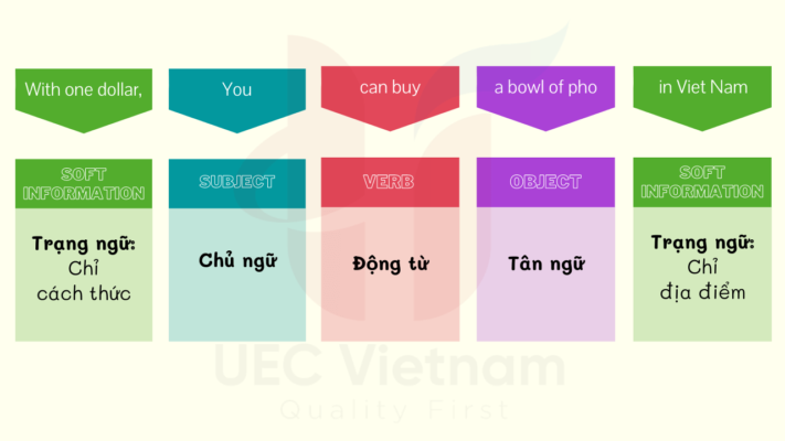 cac-loi-ngu-phap-thuong-gap-4