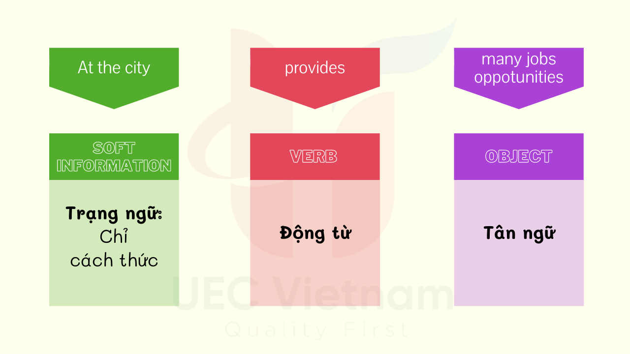 cac-loi-ngu-phap-thuong-gap-6