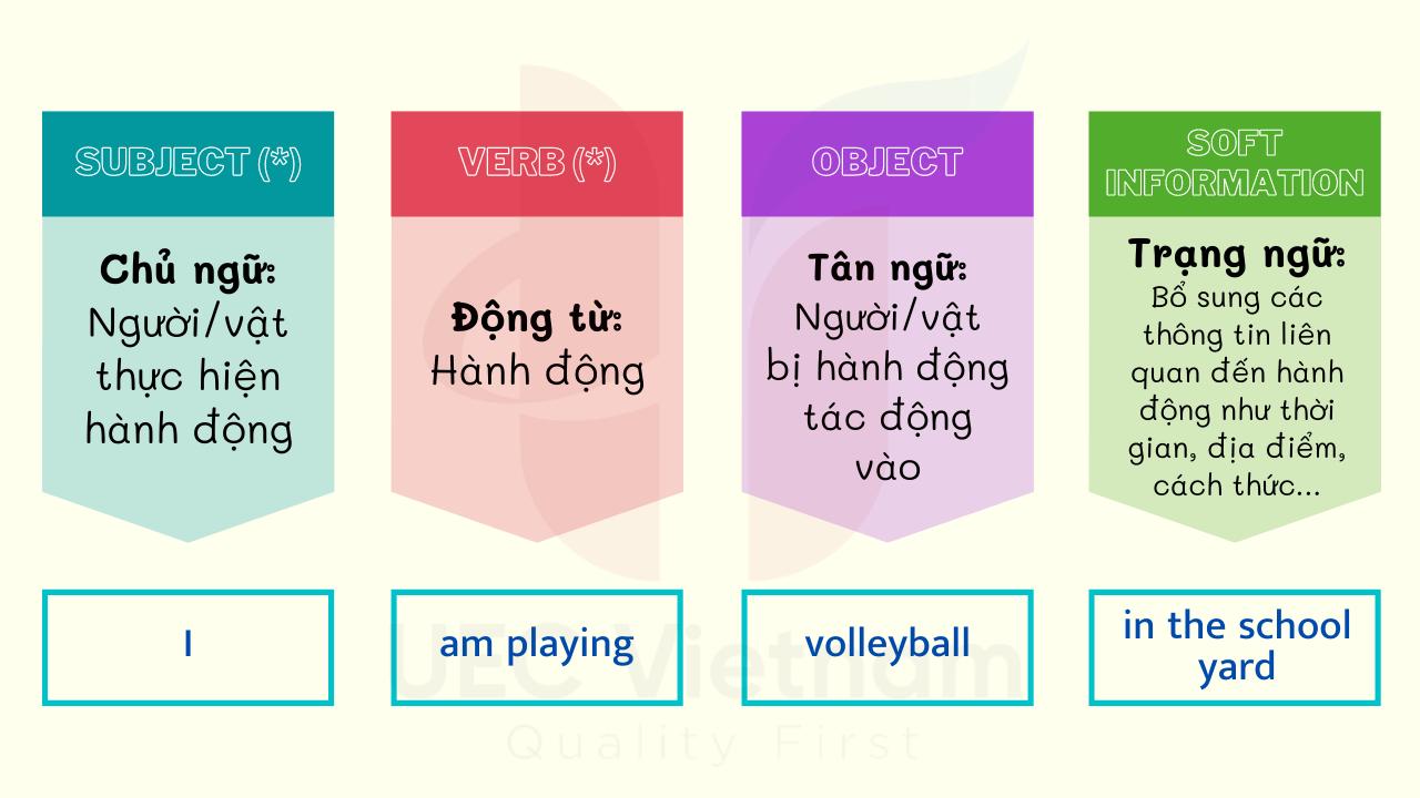 cac-loi-ngu-phap-thuong-gap-7
