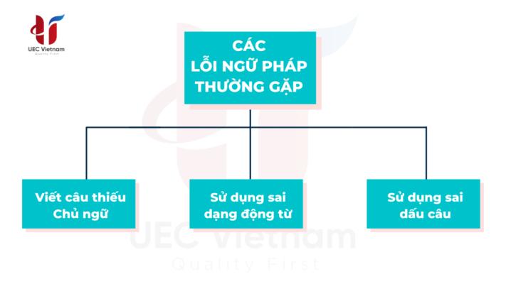 cac-loi-ngu-phap-thuong-gap
