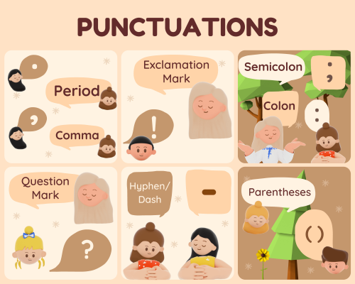 dau-cau-punctuations-trong-tieng-anh