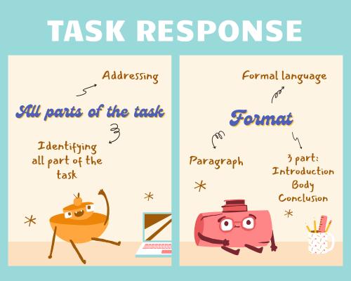 tieu chi task response 3 - Tiêu chí Task Response trong IELTS Writing Task 2 - Học IELTS - Luyện thi IELTS ở tại Đà Nẵng - Anh Ngữ UEC