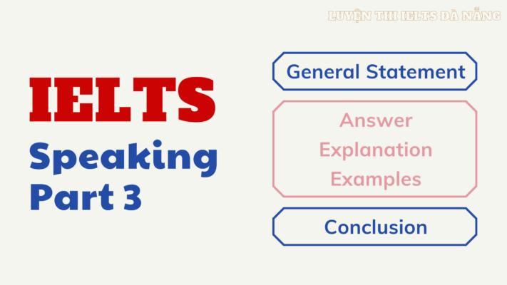 ielts-speaking-part-3-question-2021