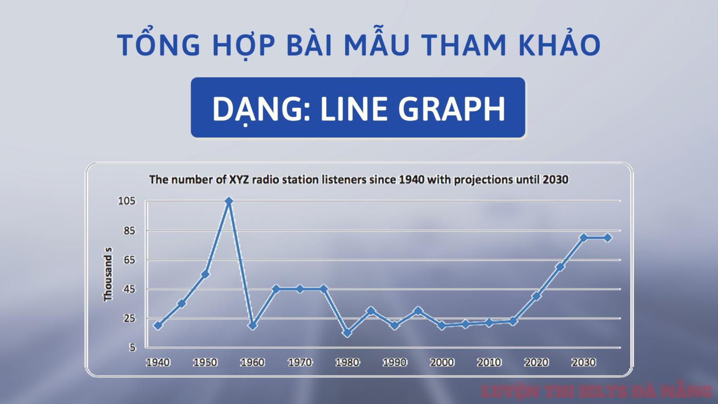 ielts writing task 1 line graph 1 - IELTS Writing Task 1 - Line Graph - 15 bài mẫu band 7+ - Học IELTS - Luyện thi IELTS ở tại Đà Nẵng