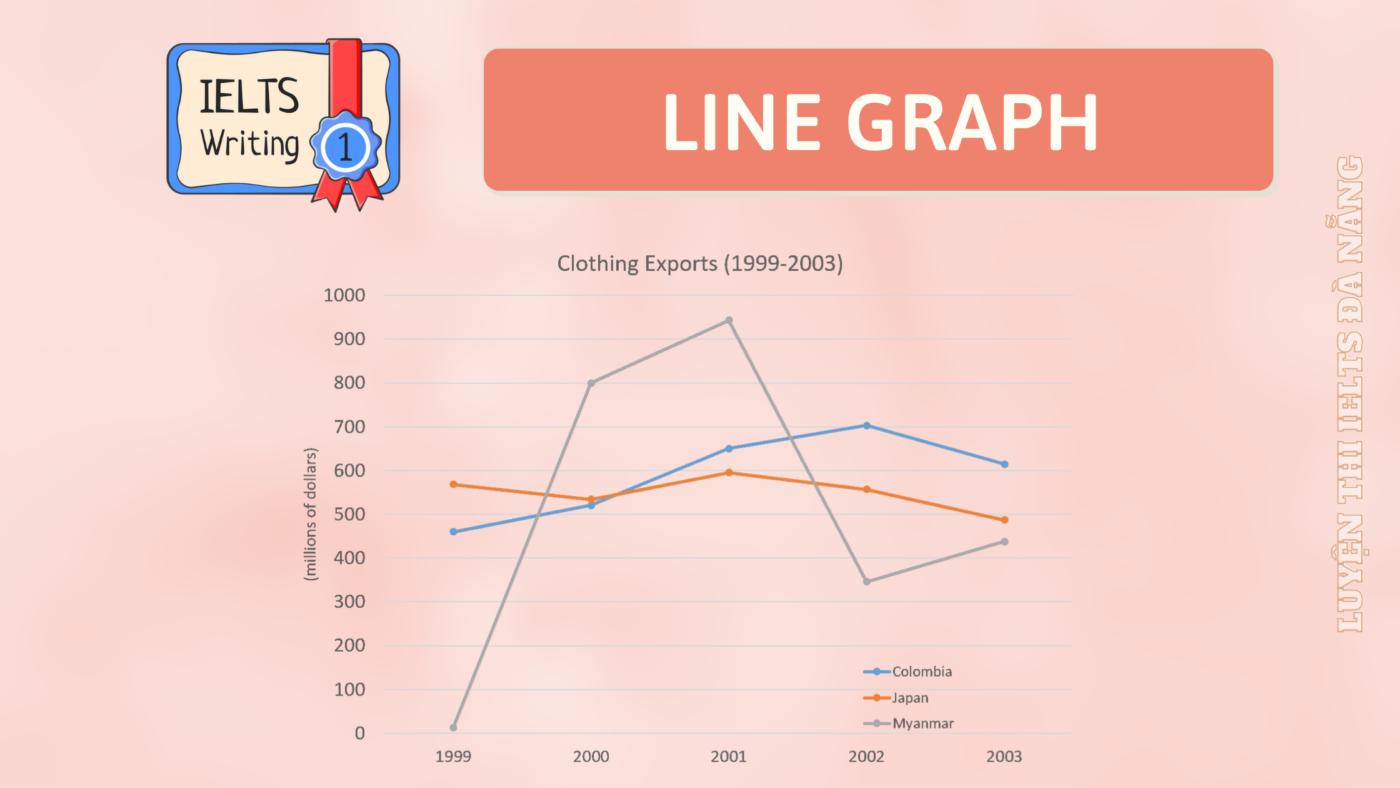 ielts-writing-task-1-line-graph