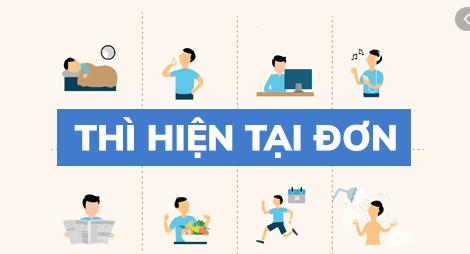 thi-hien-tai-đon-present-simple